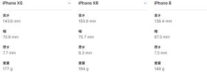 アイフォン比較
